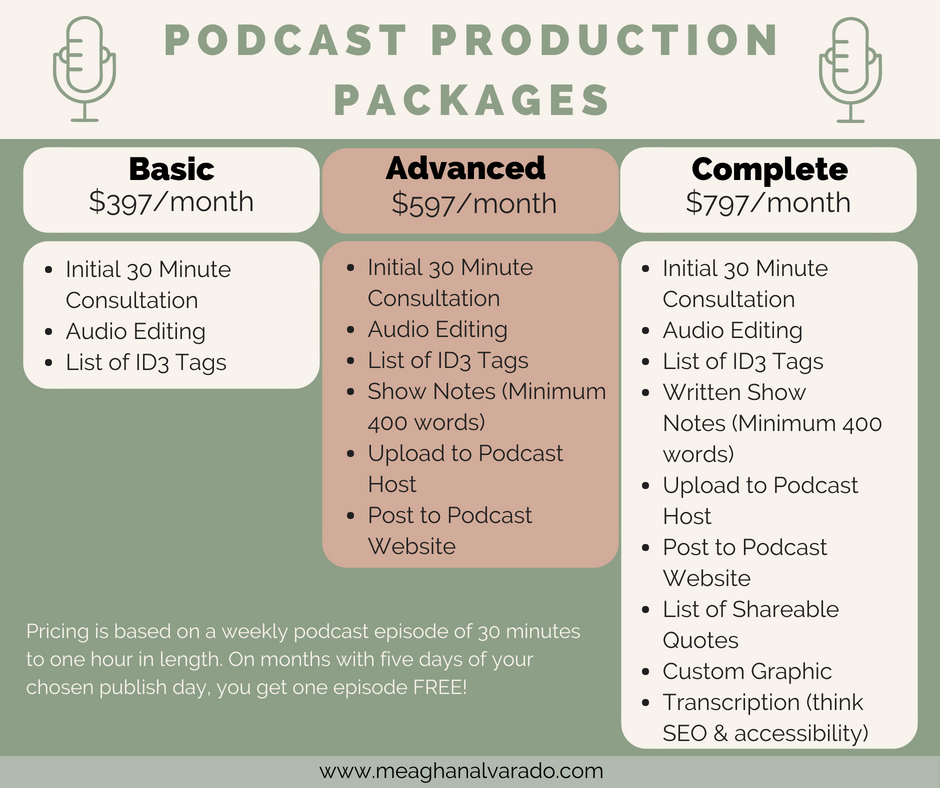 podcasting-packages